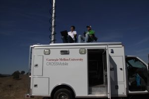 Wireless Research at CMU-SV